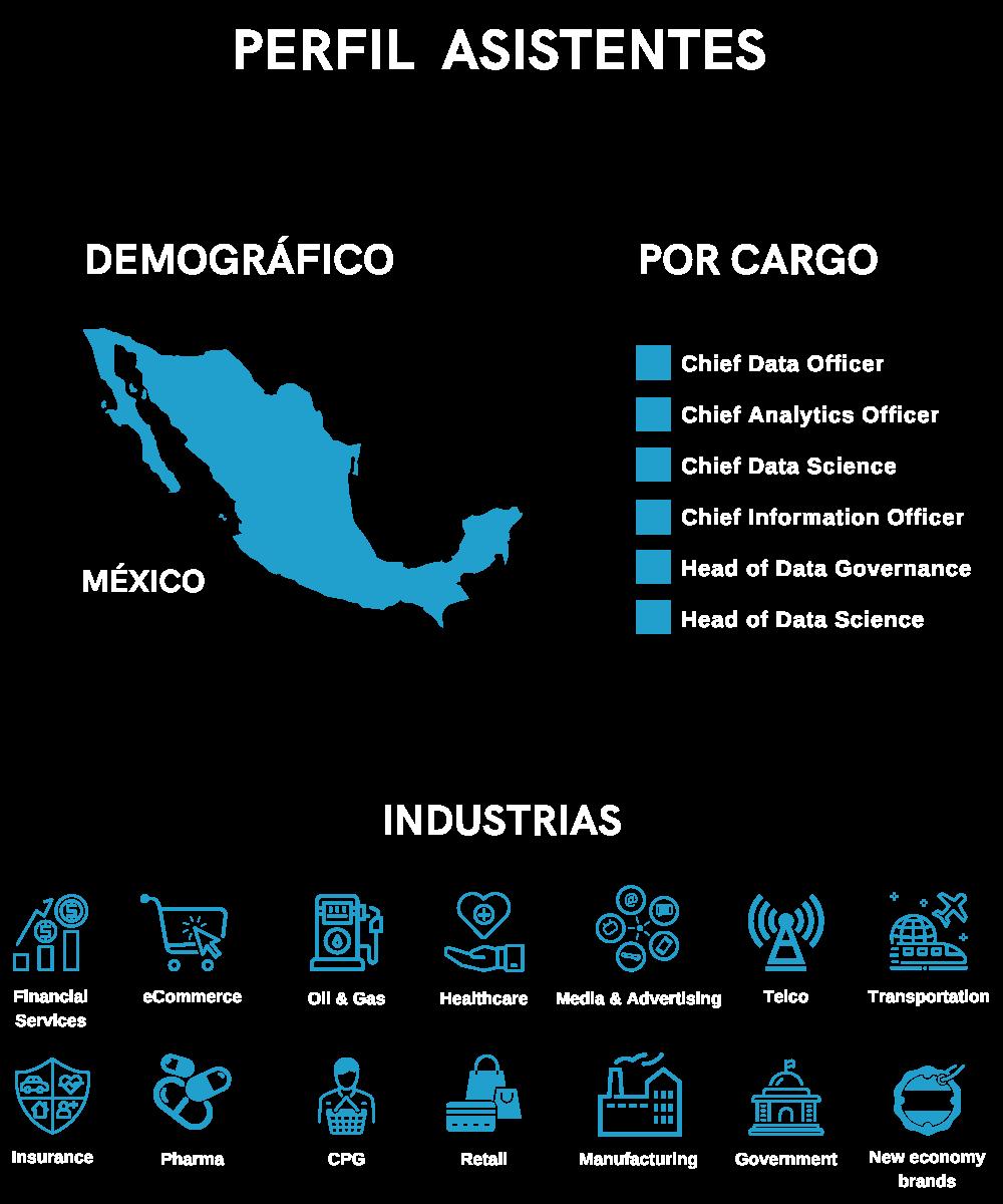0698 - DCO Mexico - Infografía (1)